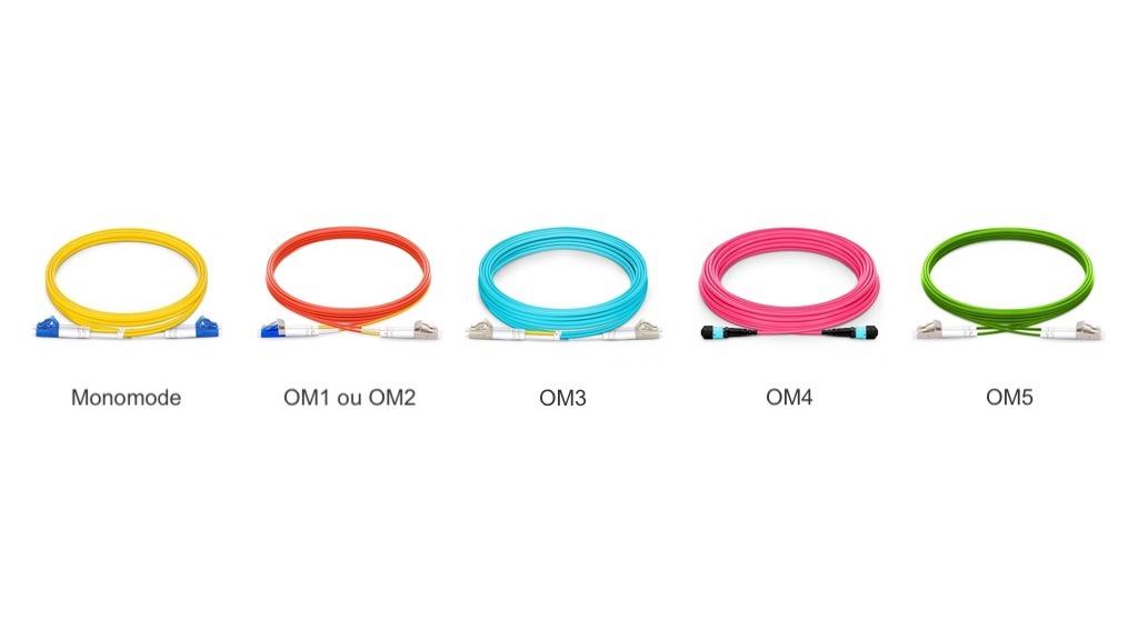 Reconnaitre le type de fibre optique selon la couleur de la gaine.